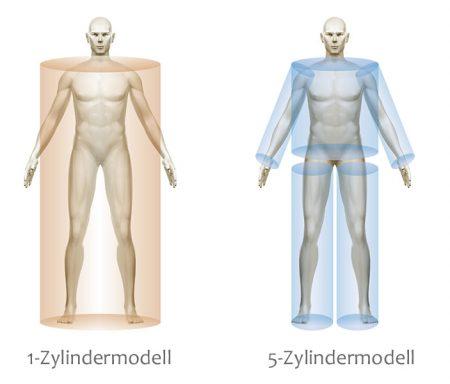 inbody_zylindermodell